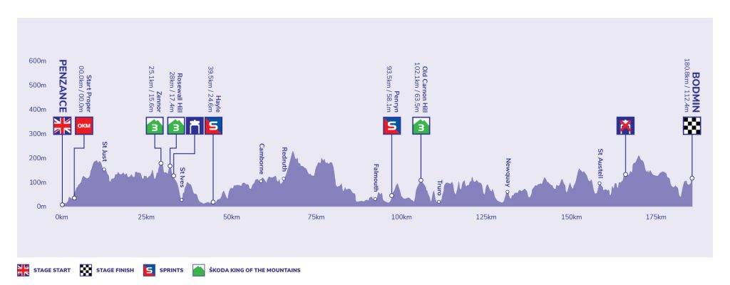 Tour of Britain - Stage 1