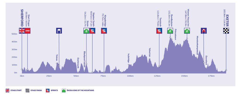 Tour of Britain - Stage 2